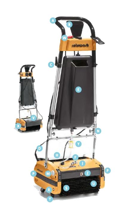 rotowash r30b floor scrubber specifications