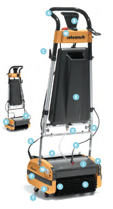 Rotowash R30s Floor Scrubber Description