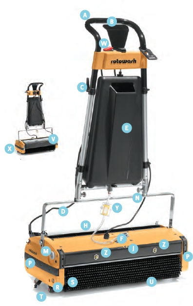 Rotowash R60b Floor Scrubber Description